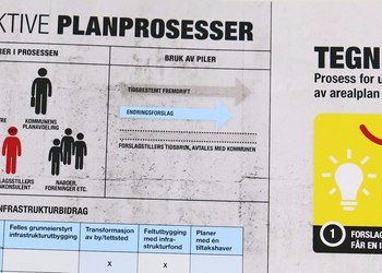 Effektive planprosesser er sendt ut til ordførere og rådmenn i regionen.